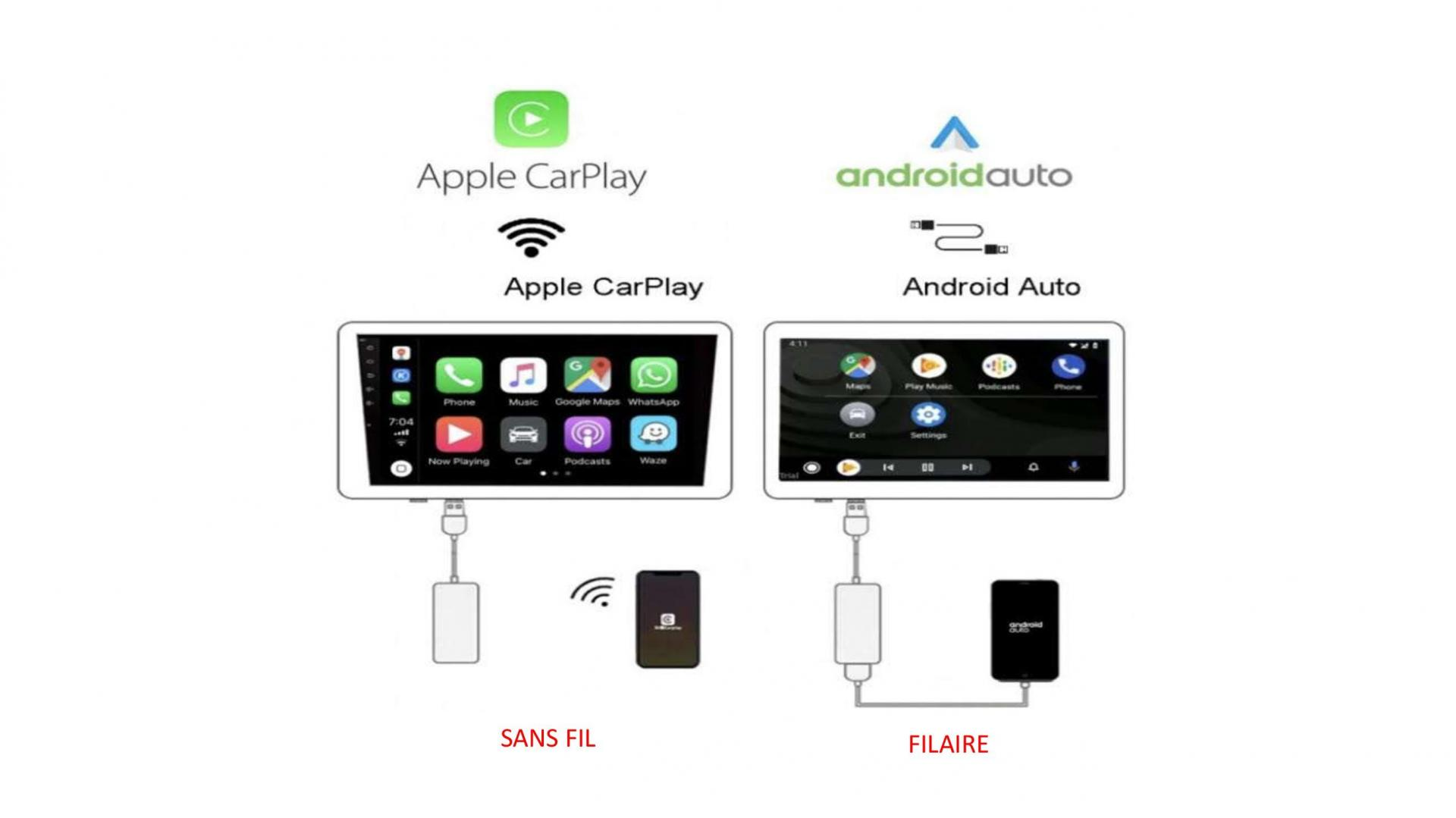 Apple carplay android auto filaire usb sans fil bluetooth 1