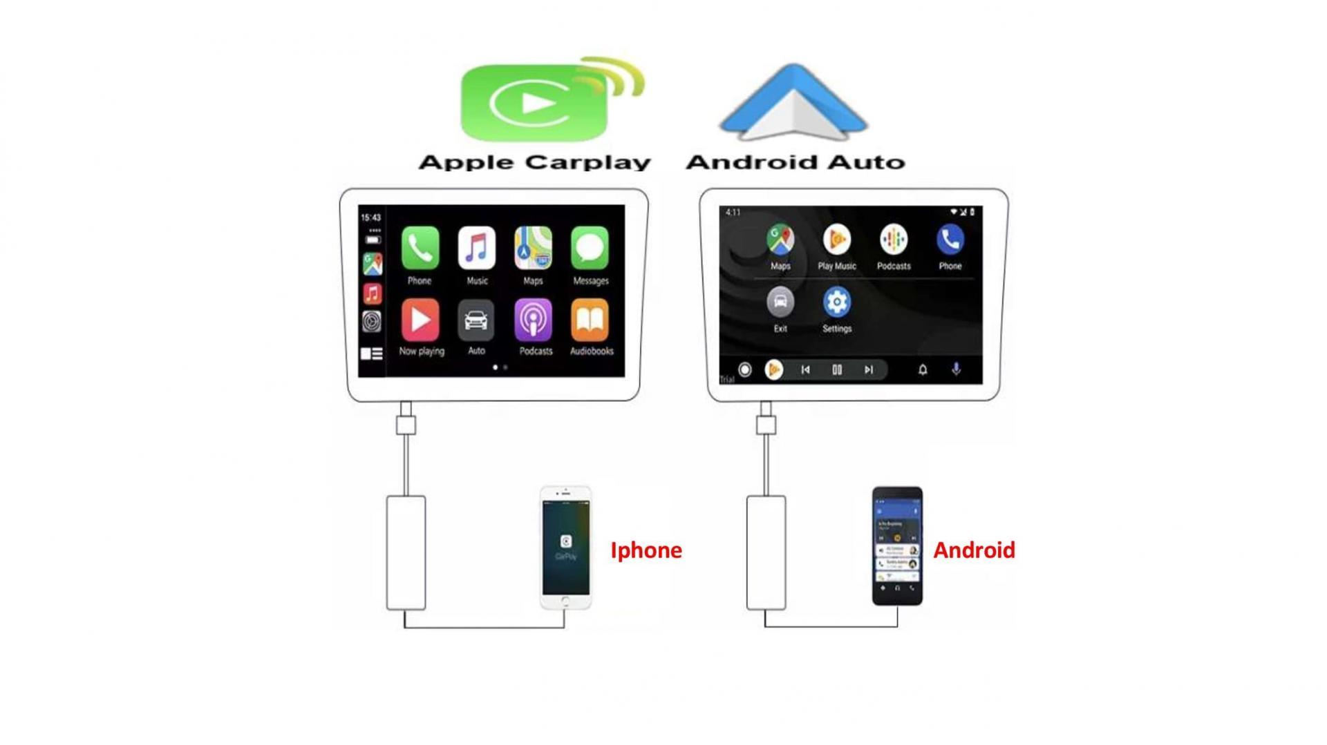 Apple carplay android auto filaire usb sans fil
